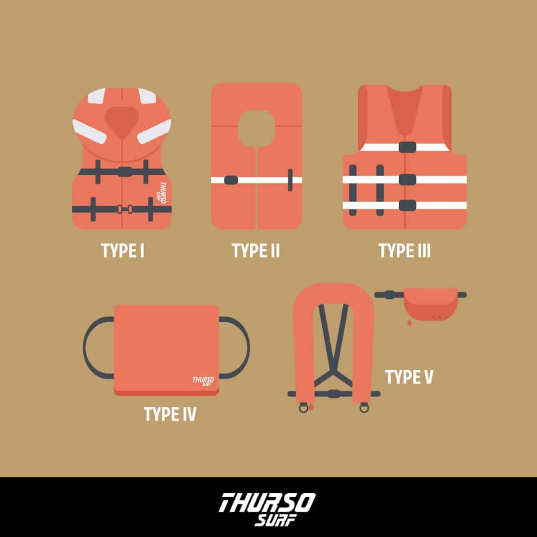 Personal Flotation Device Classification Types to help you choose a lifejacket for stand up paddleboarding