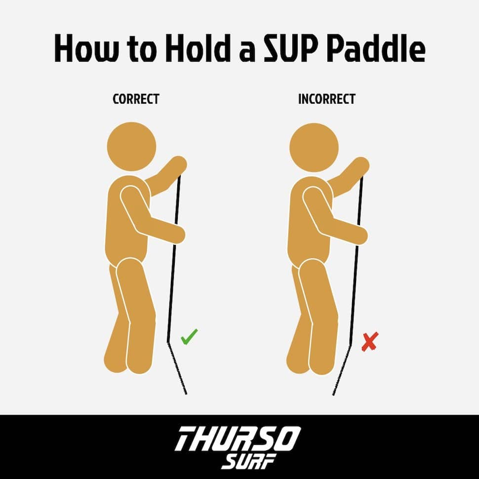 Graphic shows how to hold a SUP paddle in the right direction