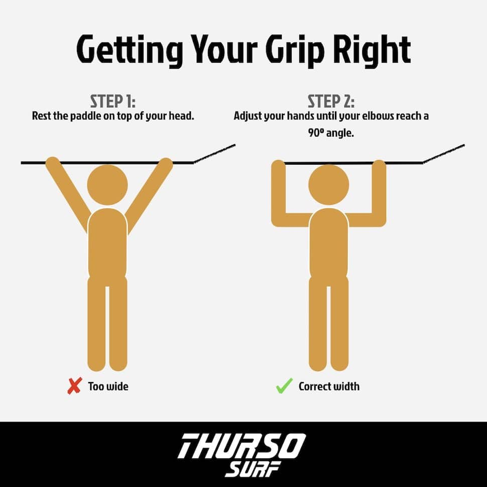 Graphic explaining how to hold a SUP paddle with perfect grip
