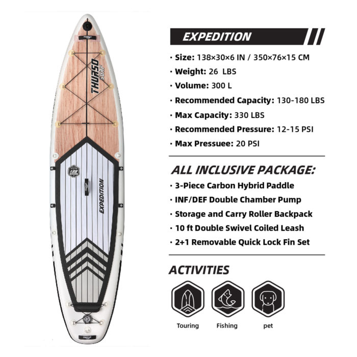 thurso surf expedition 138 stand up paddle board parameters