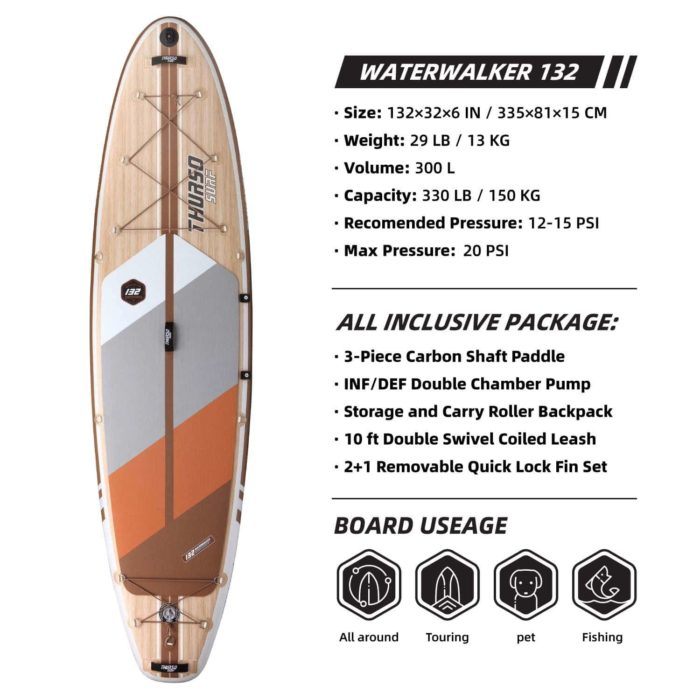 THURSO-SURF-inflatable-stand-up-paddle-board-all-around-sup-waterwalker-132_2-1