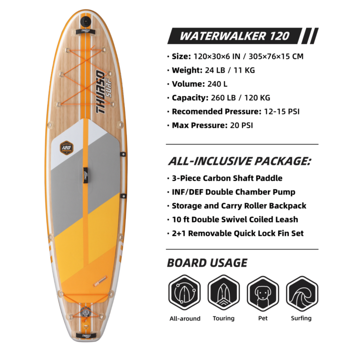 THURSO-SURF-inflatable-stand-up-paddle-board-all-around-sup-waterwalker-120_2_modified