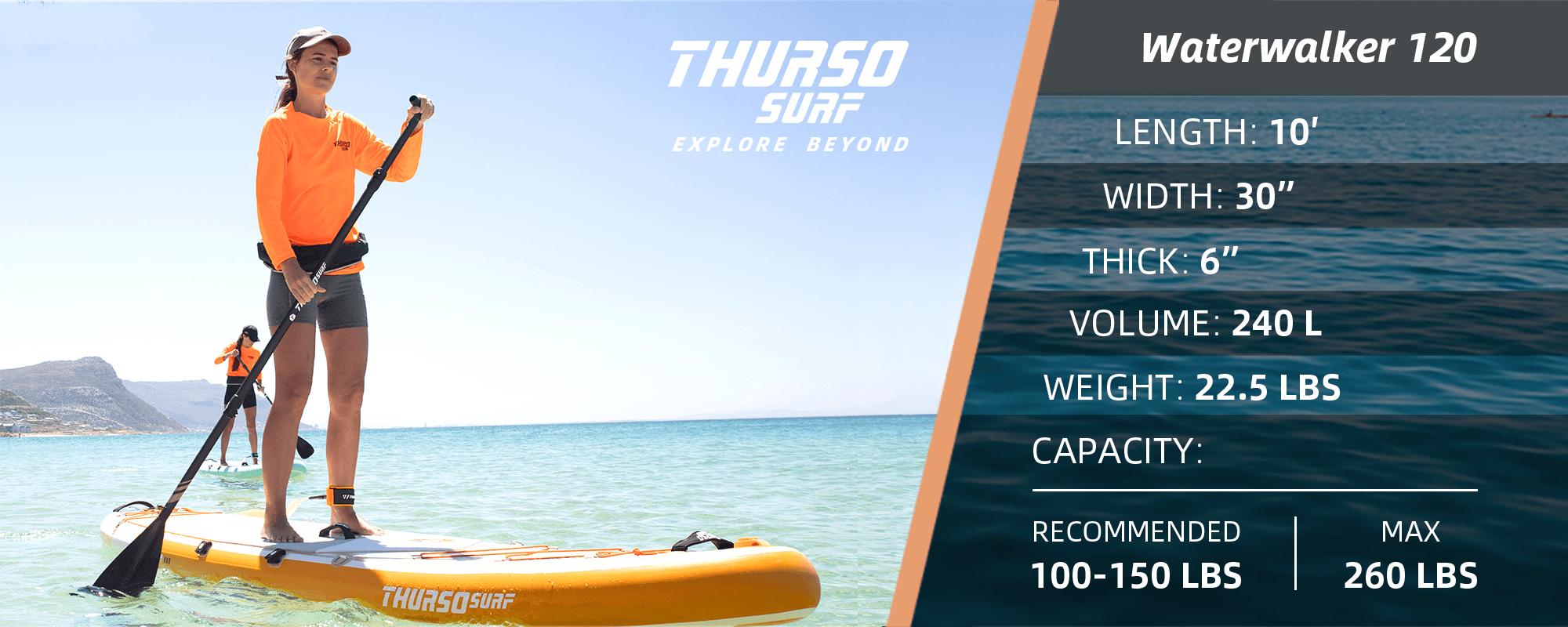 Thurso-Surf-Waterwalker-120-2021-specs