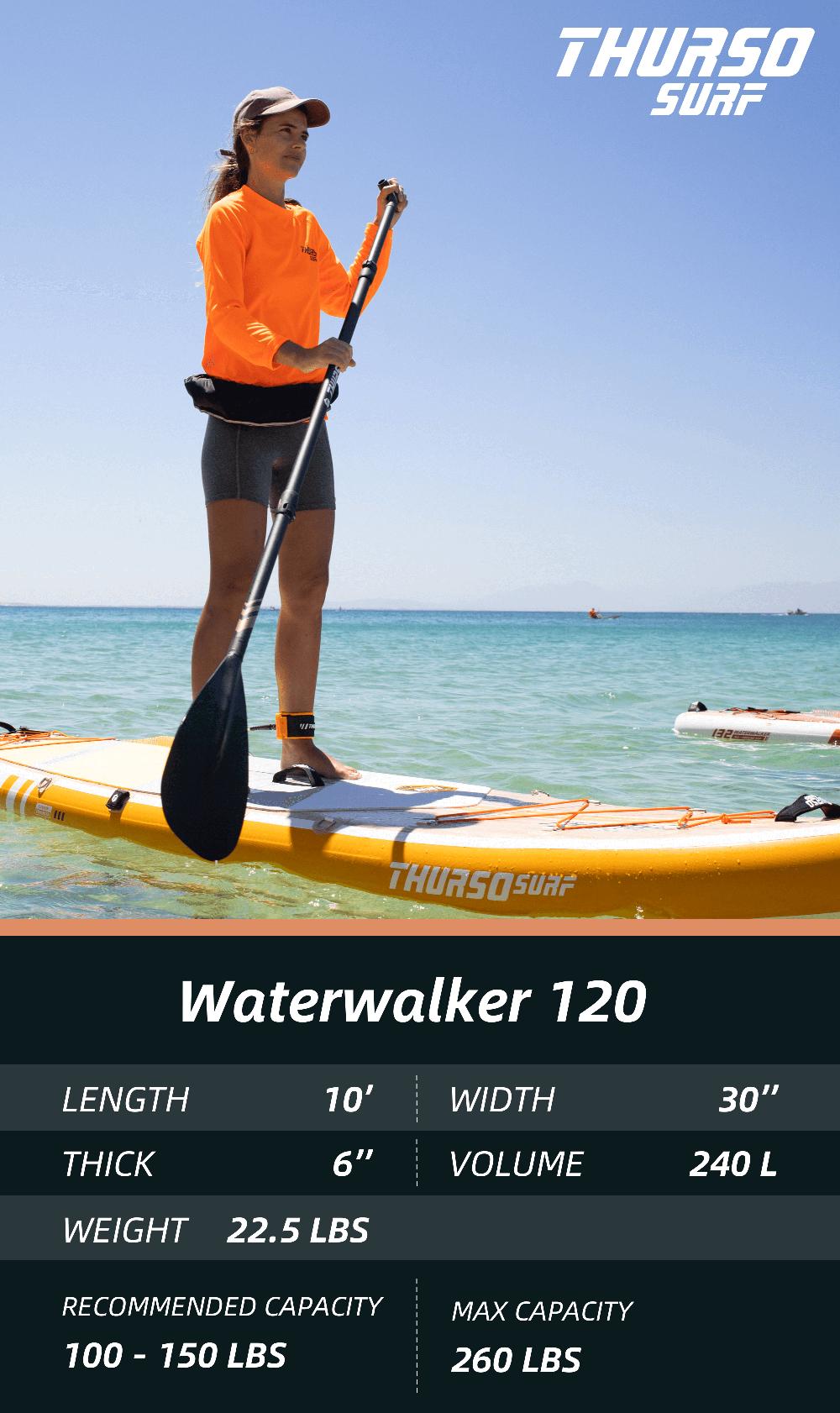 Thurso-Surf-Waterwalker-120-2021-specs-mobile