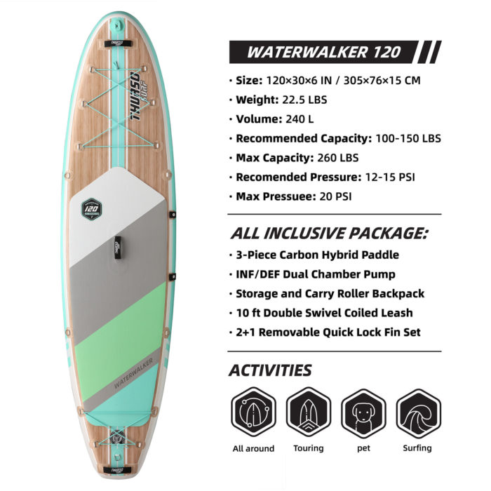 thurso surf waterwalker 120 stand up paddle board parameters turquoise