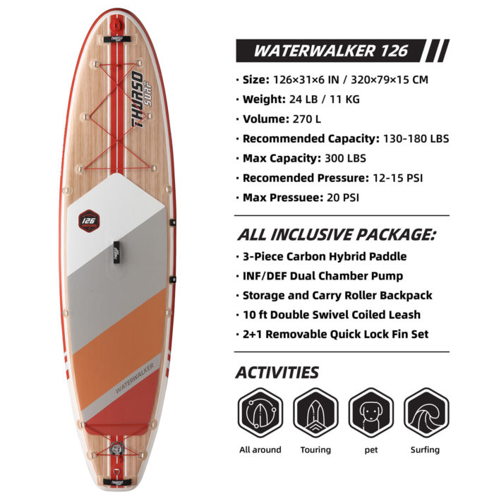 thurso surf waterwalker 126 stand up paddle board parameters crimson