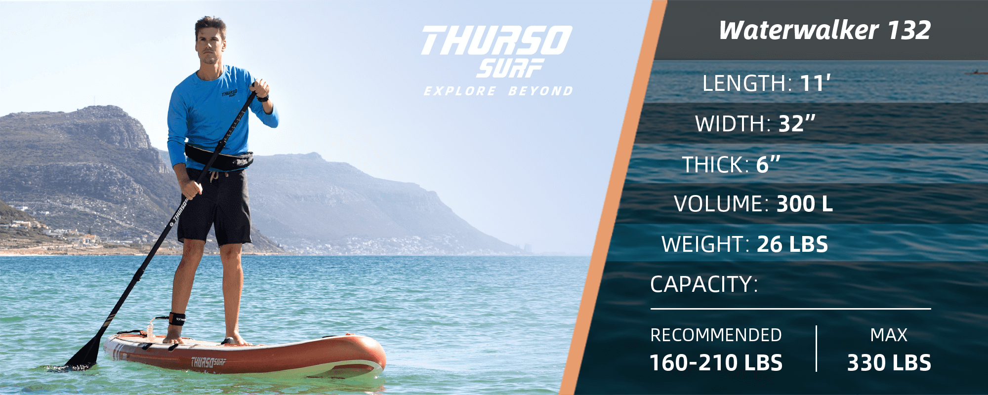 Thurso-Surf-Waterwalker-132-2021-specs