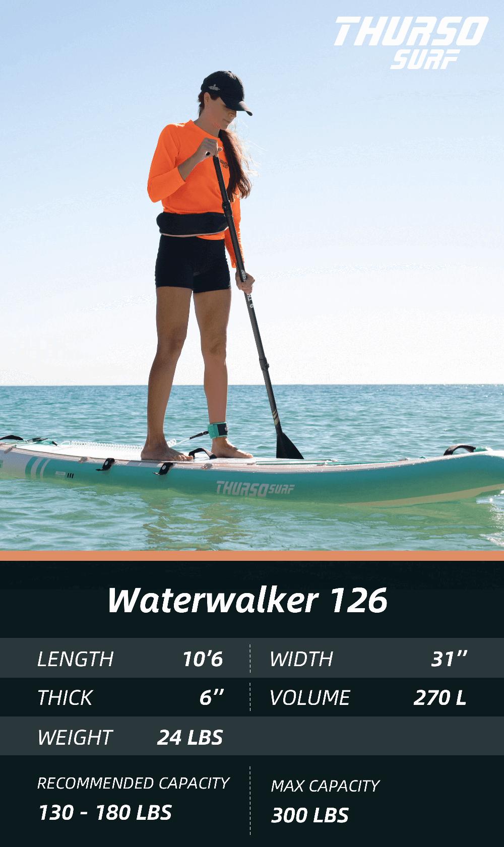 Thurso-Surf-Waterwalker-126-2021-specs-mobile