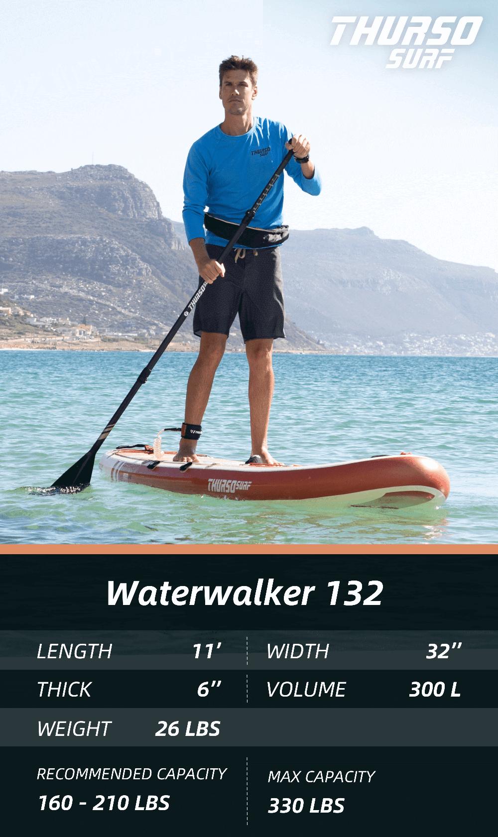Thurso-Surf-Waterwalker-132-2021-specs-mobile