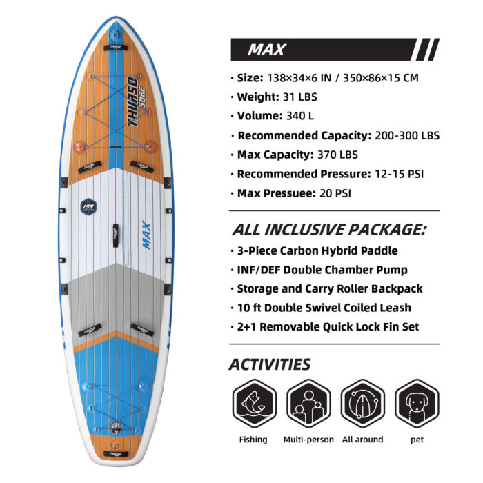 thurso surf max 138 stand up paddle board parameters