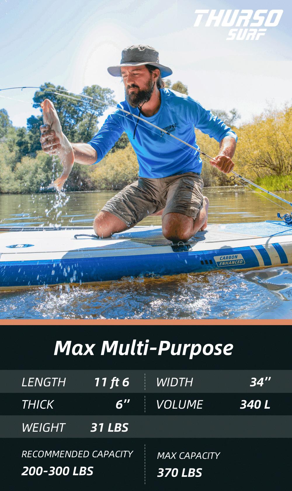 Thurso-Surf-Max-138-2021-specs-mobile