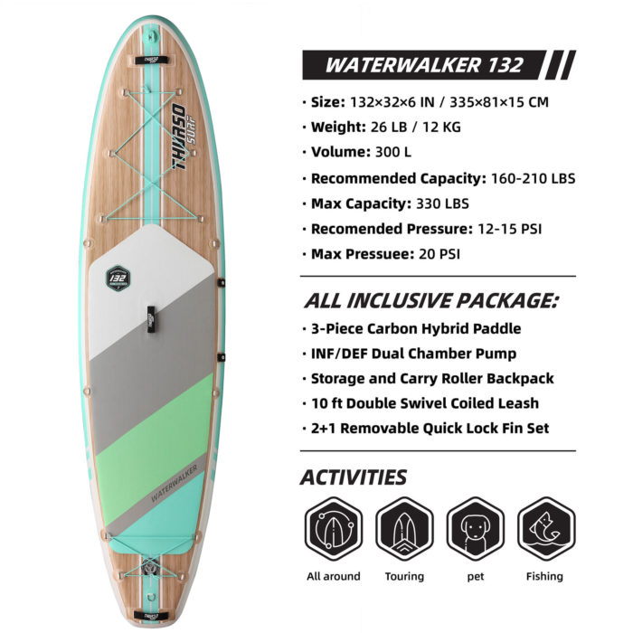 thurso surf waterwalker 132 stand up paddle board parameters turquoise