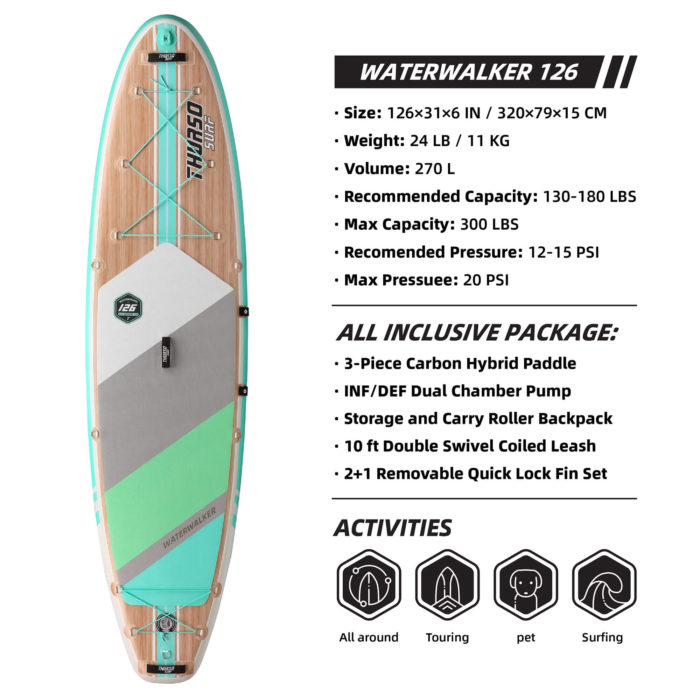 thurso surf waterwalker 126 stand up paddle board parameters