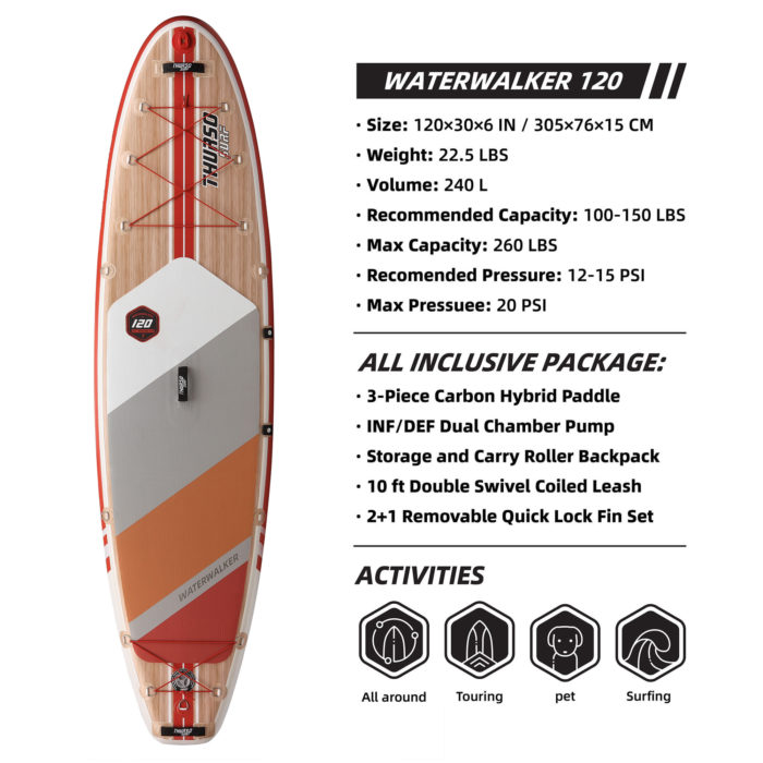 thurso surf waterwalker 120 stand up paddle board parameters crimson