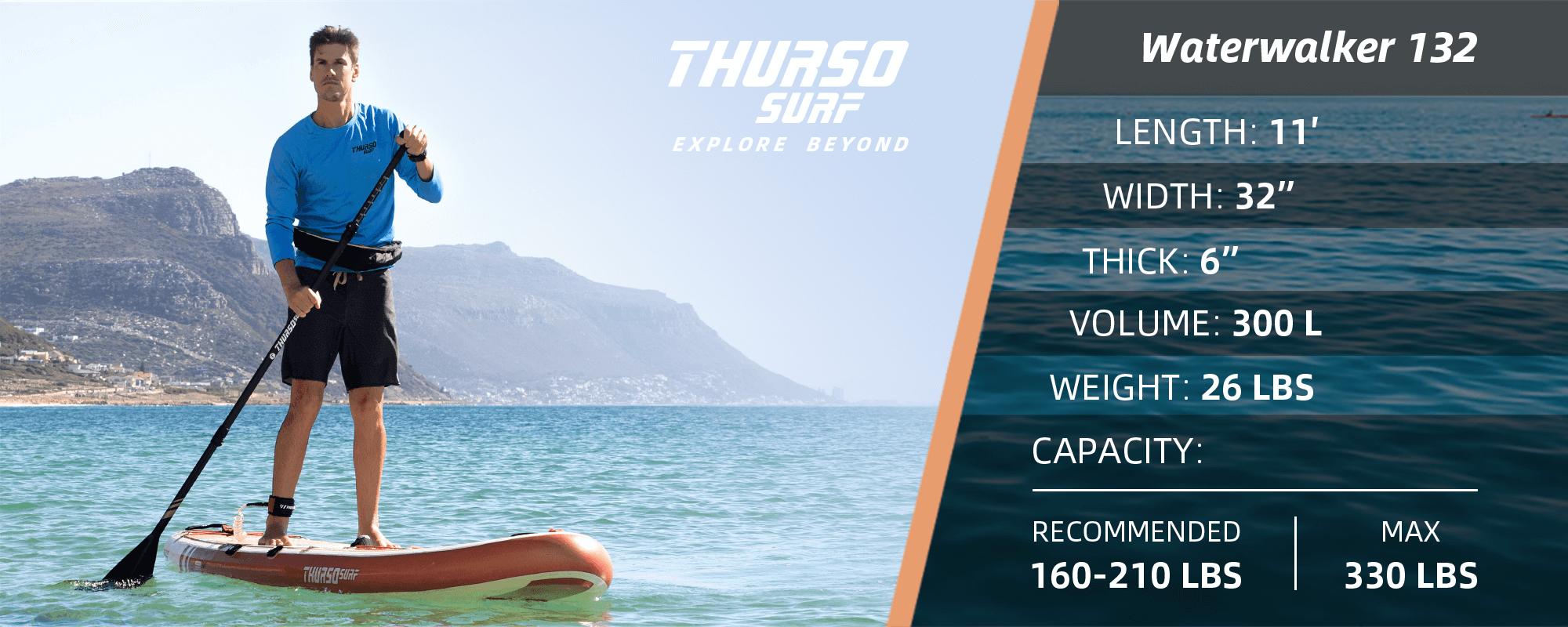 Thurso-Surf-Waterwalker-132-2021-specs