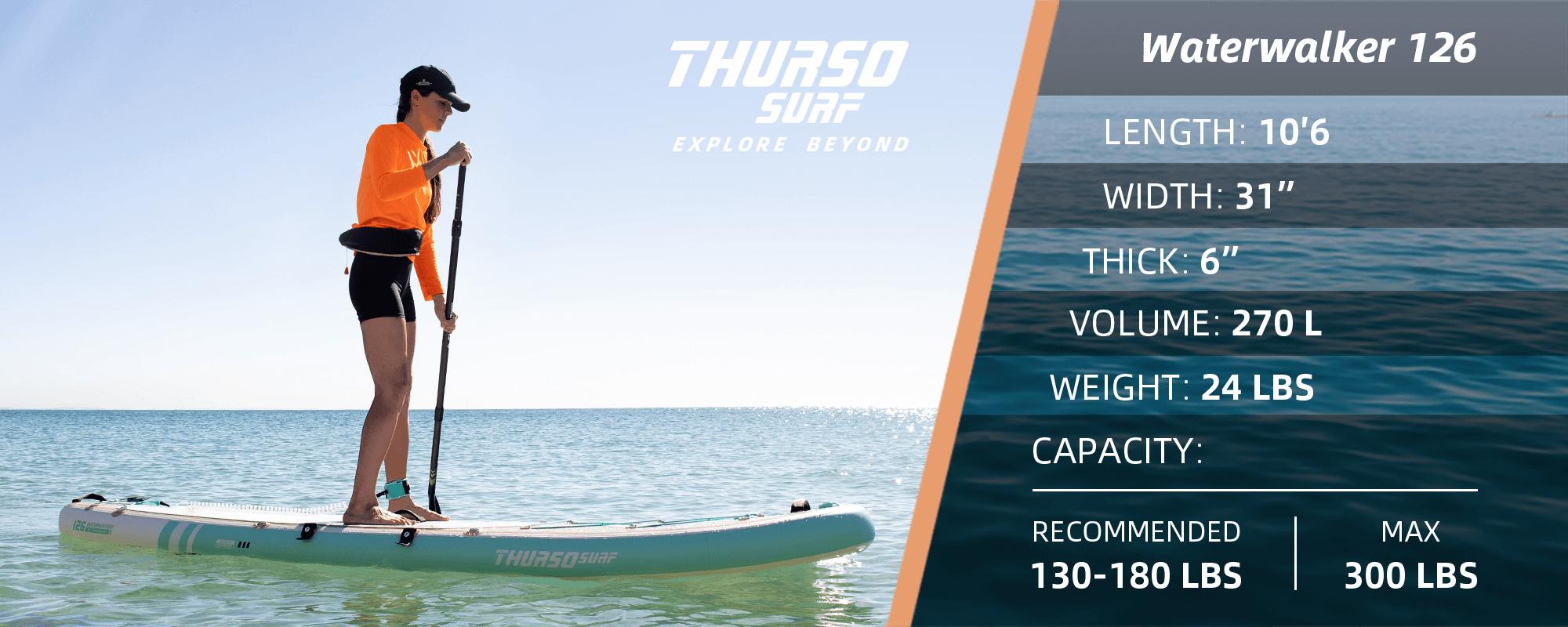 Thurso-Surf-Waterwalker-126-2021-specs